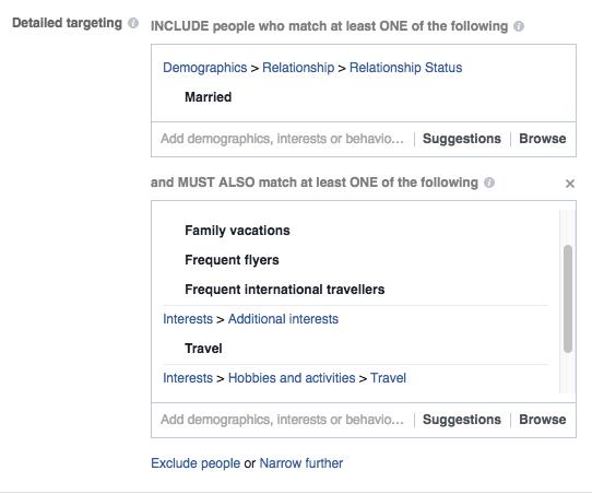detailed targeting facebook advertising