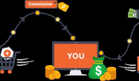 3 Benefits of Multi Vendor Ecommerce Website & Best WordPress Multi Vendor Theme
