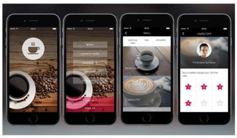 8 Must Have Features For A Coffee Shop Mobile App