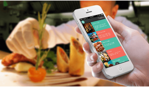 Planning To Invest In A Restaurant Mobile App Development? Here's All What You Need To Know